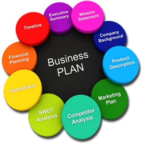 Business plan template for it service company